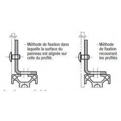 Support de panneau en coin pour profilé à fente de 8 mm