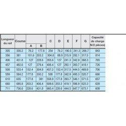 Glissière téléscopique pour charge lourde- course de 330 à 736 mm