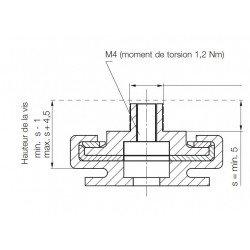 Chariot pour guidage linéaire 17 mm